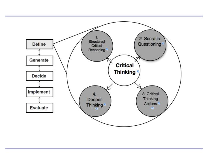 role of critical thinking in management