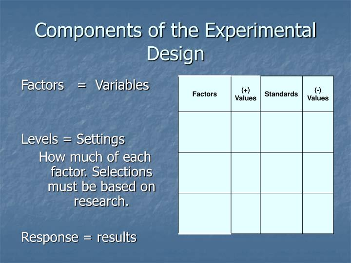 Components of the Experimental Design