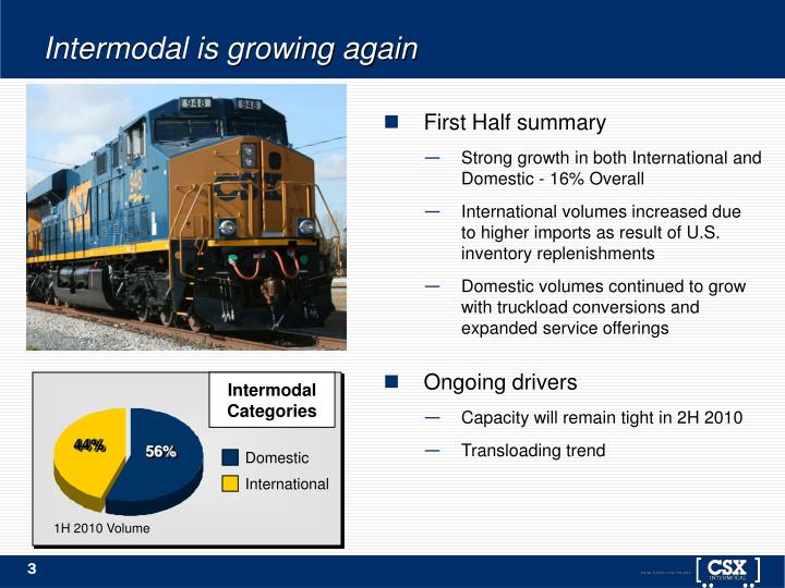 Intermodal is growing again