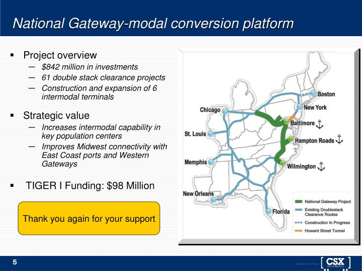 National Gateway-modal conversion platform