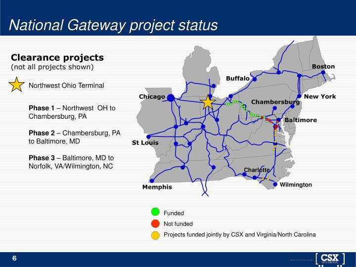 National Gateway project status