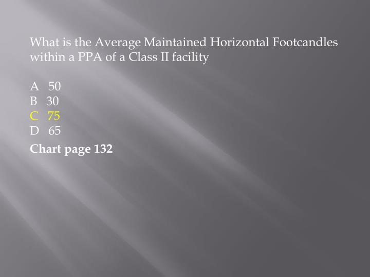 What is the Average Maintained Horizontal Footcandles within a PPA of a Class II facility