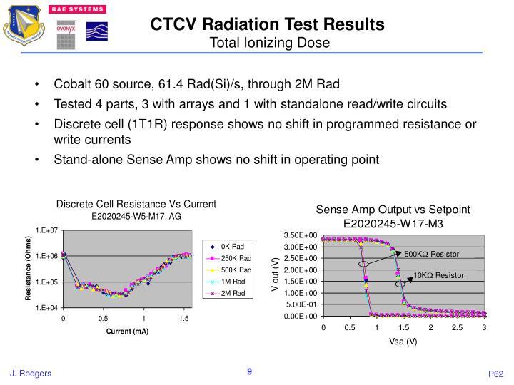 CTCV Radiation Test Results