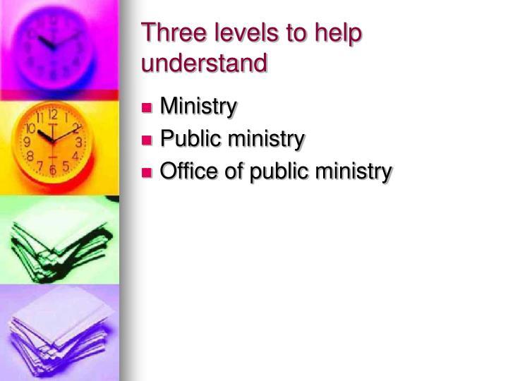 Three levels to help understand