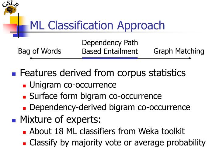 ML Classification Approach