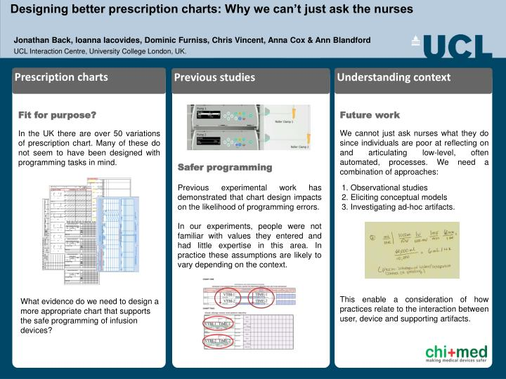 Designing better prescription charts: Why we can't just ask the nurses