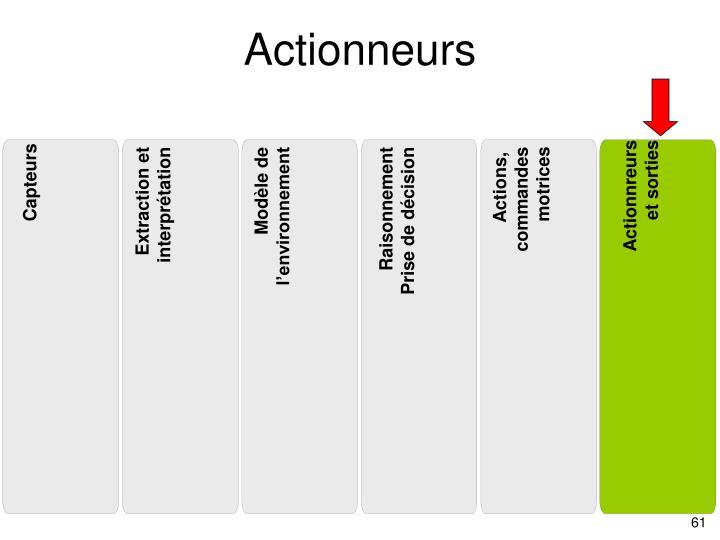 Actionneurs