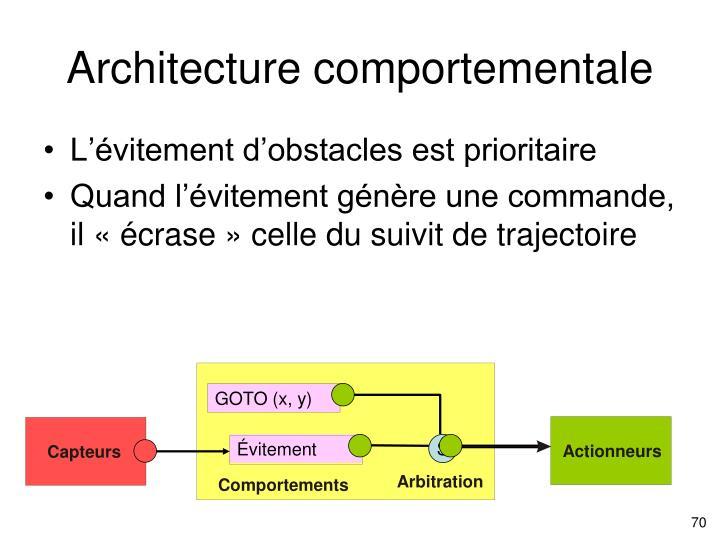 Architecture comportementale