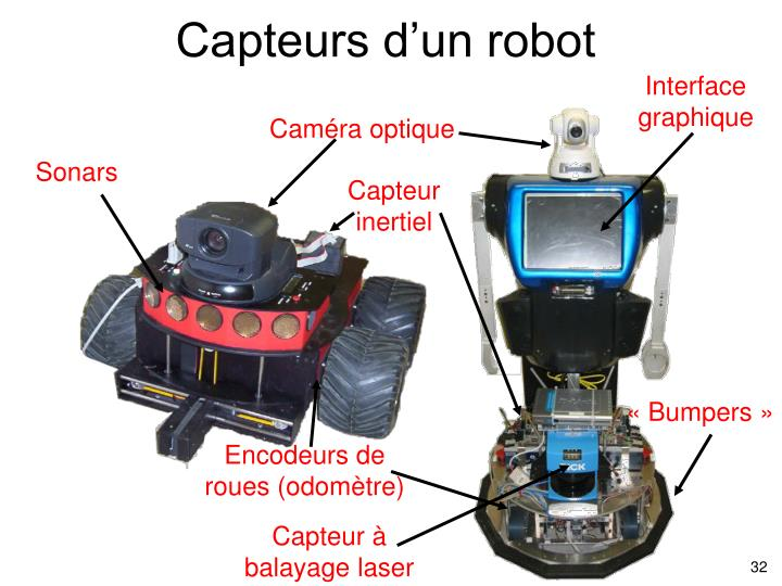 Capteurs d'un robot