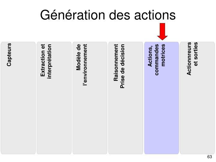 Génération des actions