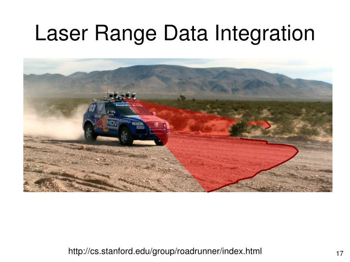 Laser Range Data Integration