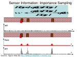sensor information importance sampling