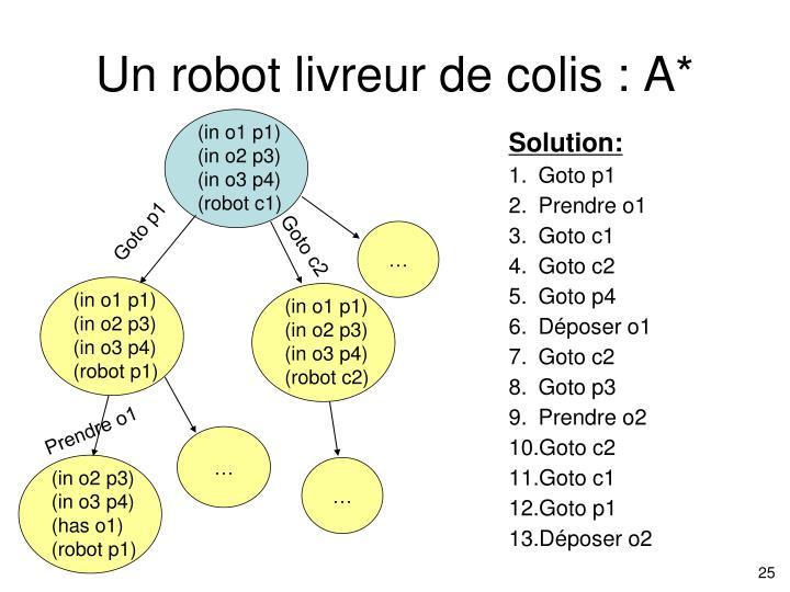Un robot livreur de colis : A*