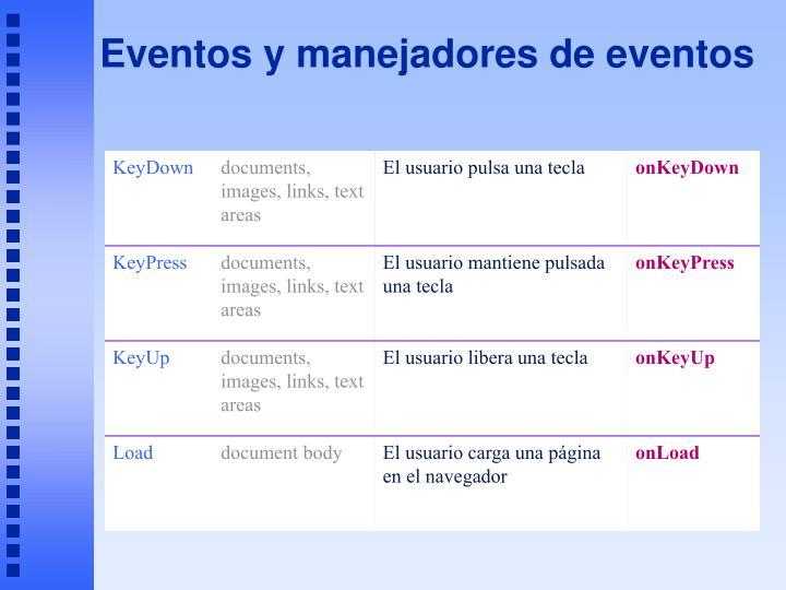 Eventos y manejadores de eventos