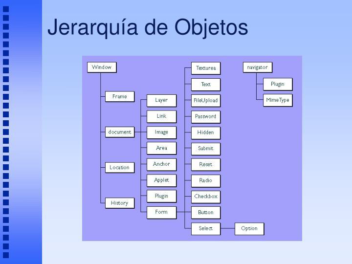 Jerarquía de Objetos