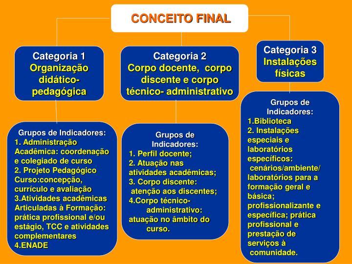 CONCEITO FINAL