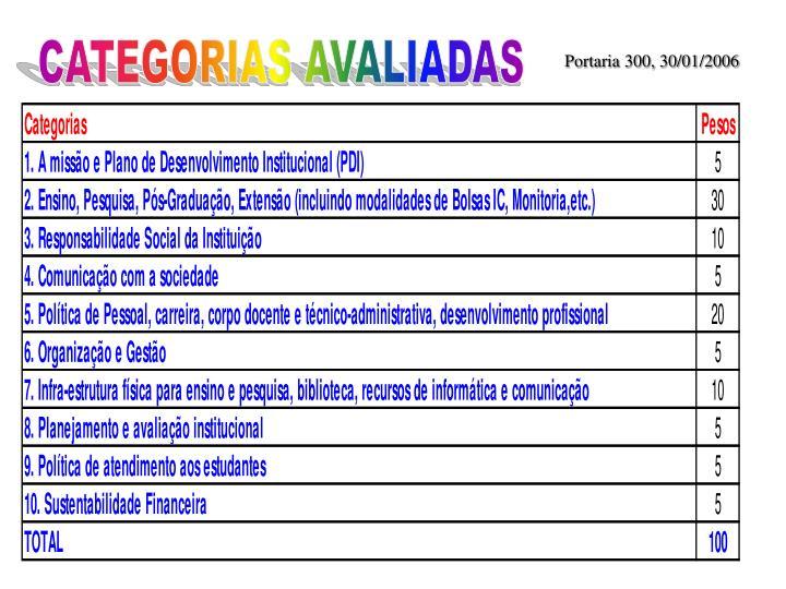 CATEGORIAS AVALIADAS