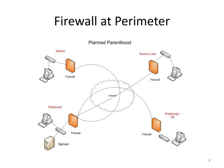 Firewall at Perimeter