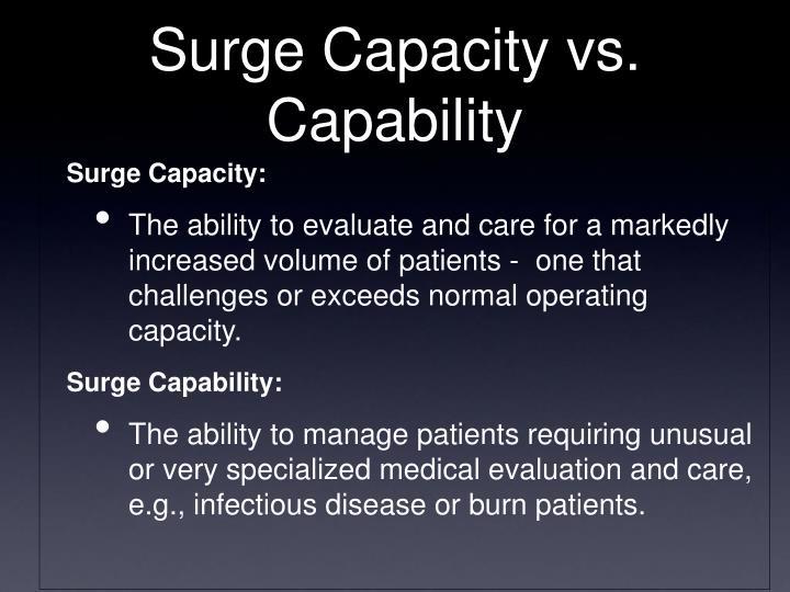 Surge Capacity: