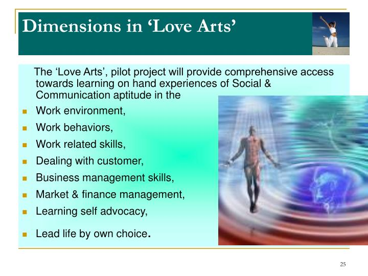 Dimensions in 'Love Arts'