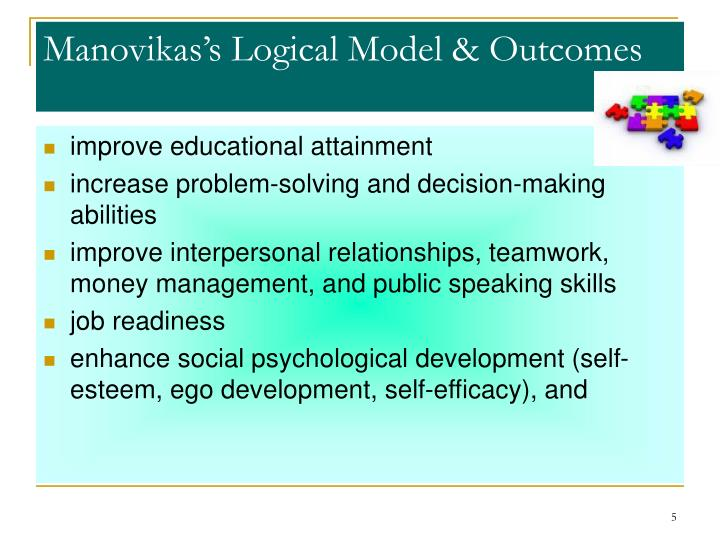 Manovikas's Logical Model & Outcomes