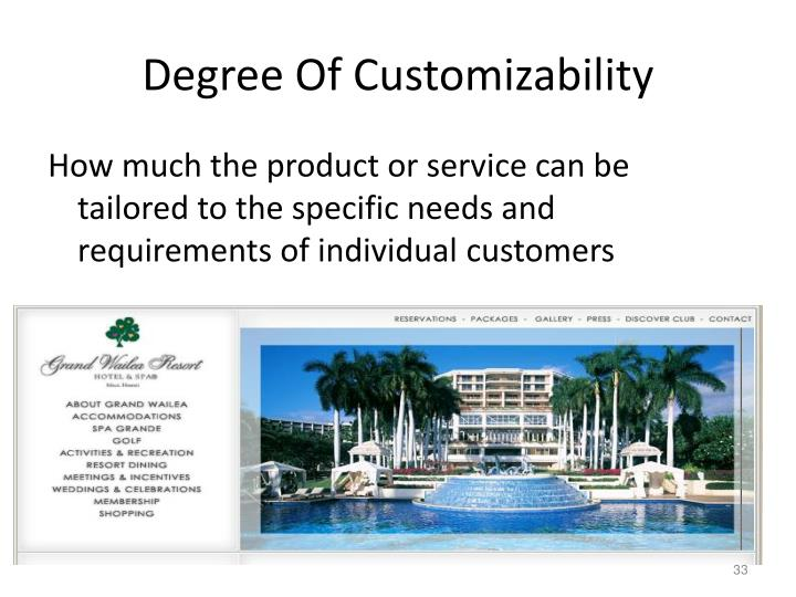 Degree Of Customizability