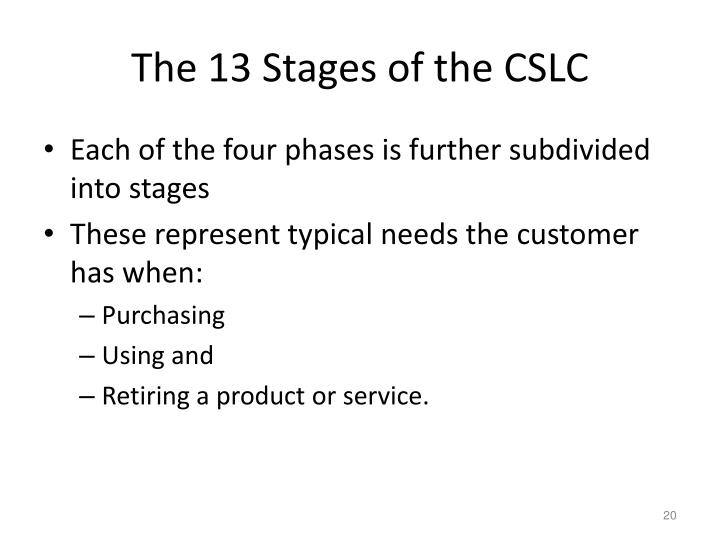 The 13 Stages of the CSLC