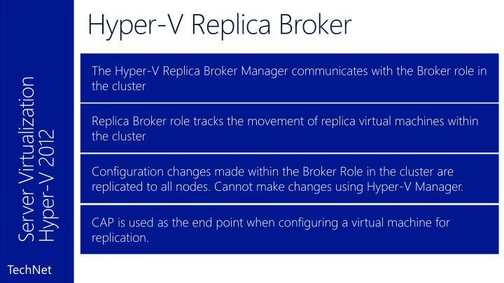 Hyper v replica broker technet