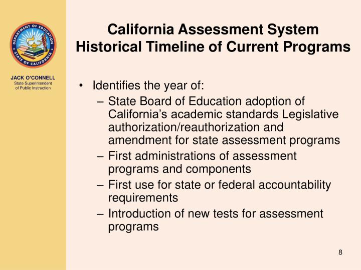 California Assessment System Historical Timeline of Current Programs