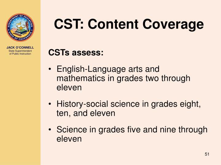 CST: Content Coverage