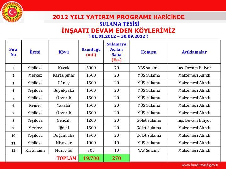 2012 YILI YATIRIM PROGRAMI