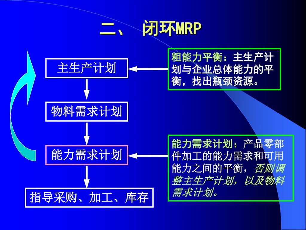 管理信息系统 powerpoint ppt présentation图片