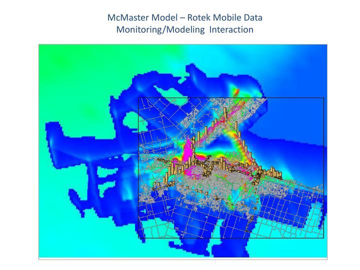 McMaster Model – Rotek Mobile Data