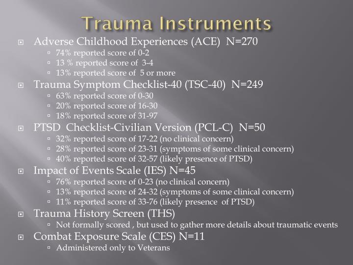 Trauma Instruments