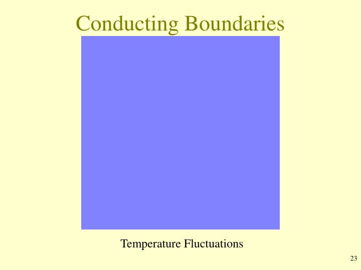 Conducting Boundaries