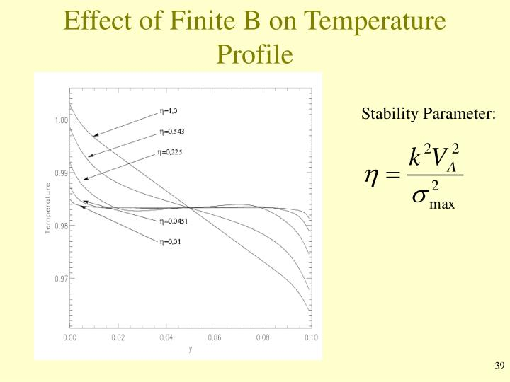 Effect of Finite B on Temperature Profile