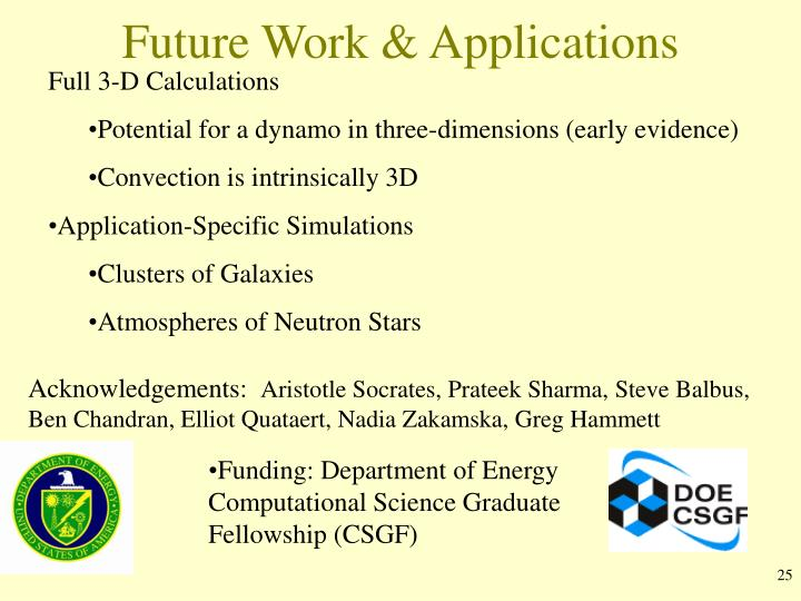 Future Work & Applications