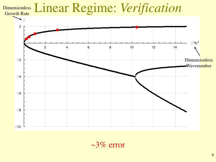 Linear Regime: