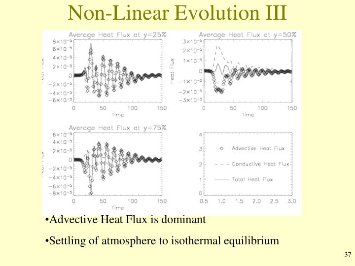 Non-Linear Evolution III