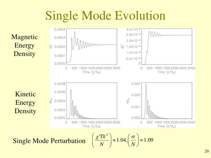 Single Mode Evolution
