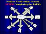student verification process after completing the fafsa