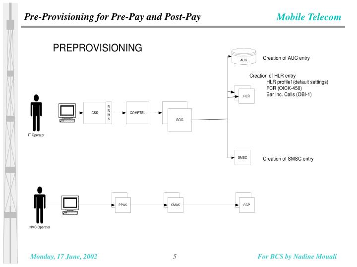 Pre-Provisioning for Pre-Pay and Post-Pay