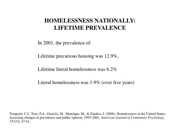 HOMELESSNESS NATIONALLY: