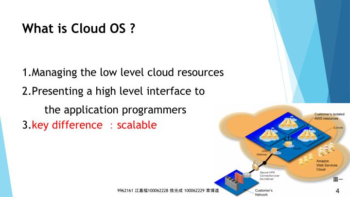 What is Cloud OS ?