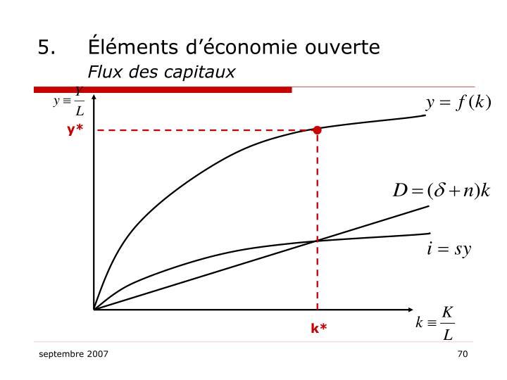 5.Éléments d'économie ouverte