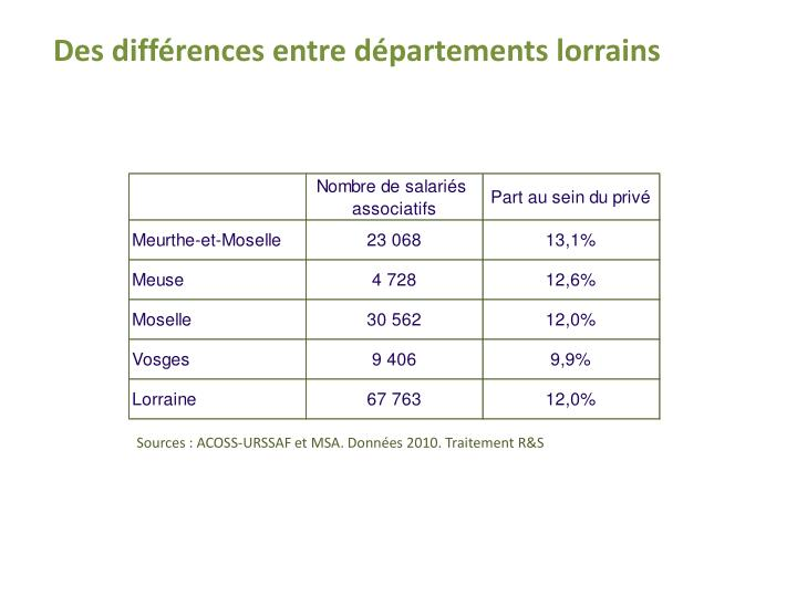 Des différences entre départements lorrains
