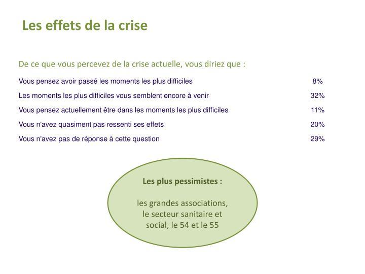 Les effets de la crise