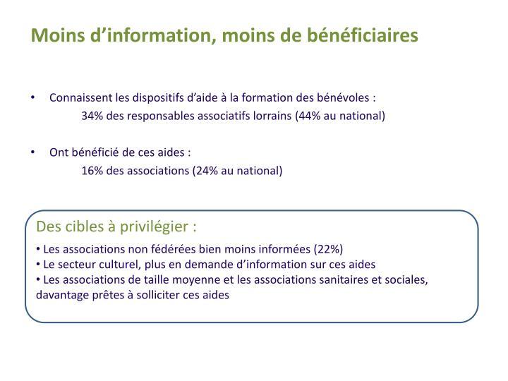 Moins d'information, moins de bénéficiaires