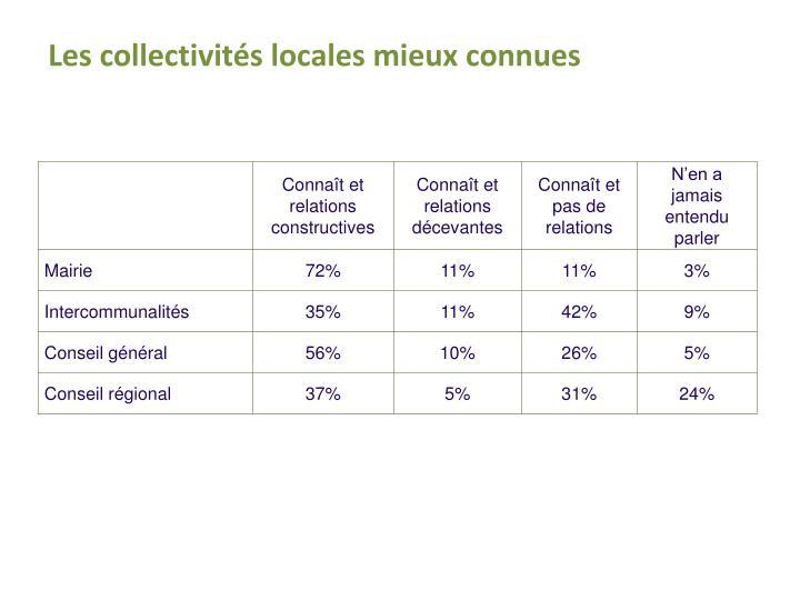 Les collectivités locales mieux connues