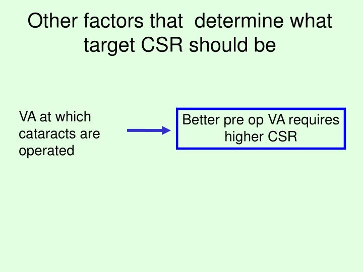 Better pre op VA requires higher CSR